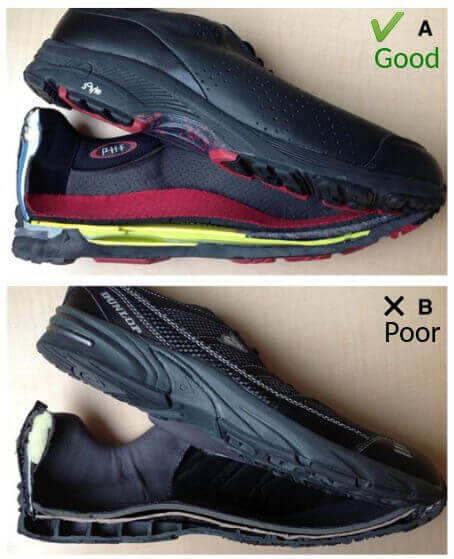 Which Gout Walking Shoes are best?
