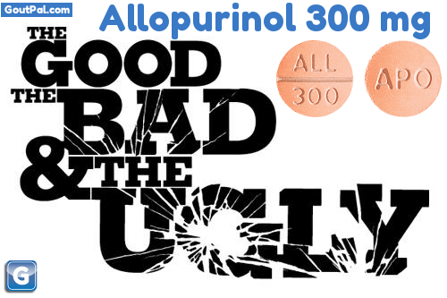 Allopurinol Good for Uric Acid, Bad for Gout Pain