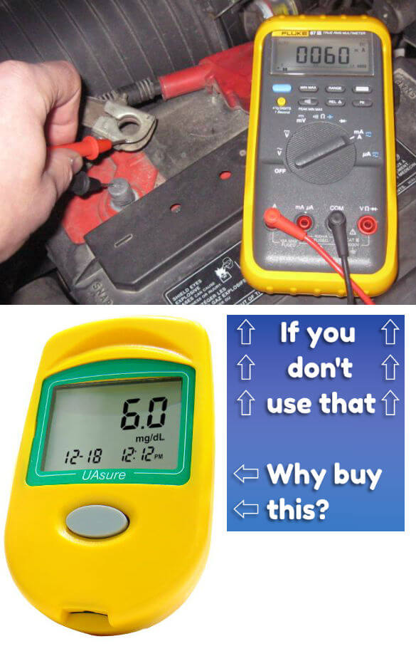 Why do you buy a Uric Acid Meter?