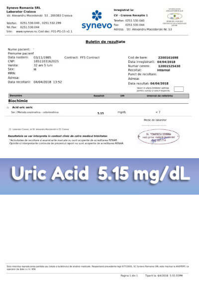 Uric Acid Blood Test Result 5.15 mg/dL